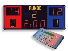 All-In Sport: Scorebord met rondetijd, rondeaantal, waarderingen,reactietijd van de scheidsrechters, scheidsrechtersaantal, automatisch signaal aan het...