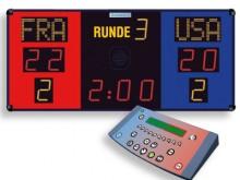 All-In Sport: Scorebord met indicatie van het land, rondetijd, rondeaantal, waarderingen,reactietijd van de scheidsrechters, scheidsrechtersaantal, aut...