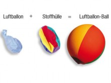 All-In Sport: Met deze hoes wordt elke normale luchtballon tot een multifunctionele bal – licht, stabiel en past in elke tas. De luchtballon wordt in d...