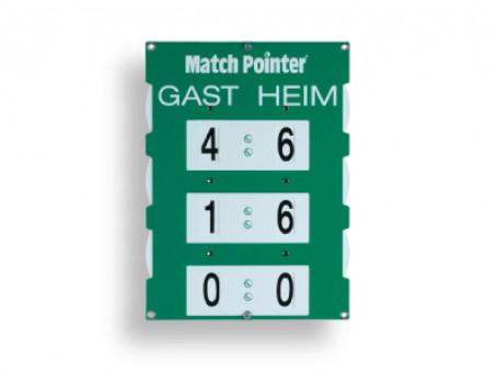 Match Pointer - wandmodel