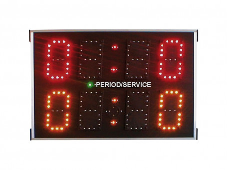 Scorebord Indoor Mini