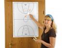 All-In Sport: Taktifol Basketbal